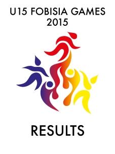 U15 Fobisia 2015 Results
