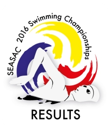 SEASAC Swimming 2016 Results